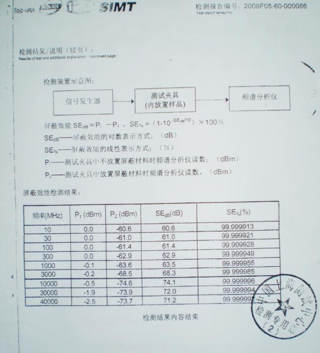 082-2 similar to this ys5050 result